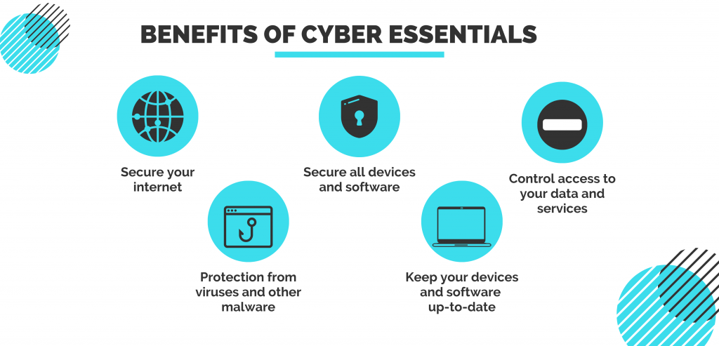 benefits of cyber essentials
