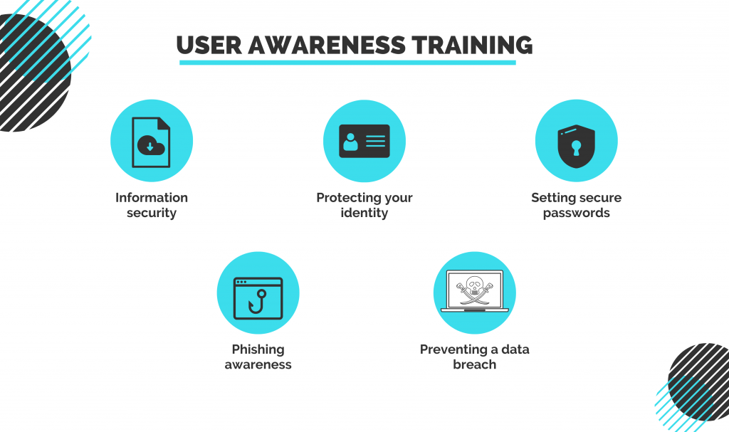 Wavetree IT User Awareness Training